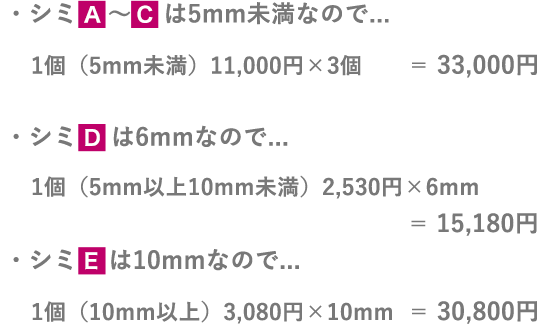 ・シミ A 〜 C は5mm未満なので...1個(5mm未満)11,000円×3個 = 33,000円 ・シミ D は6mmなので...1個(5mm以上10mm未満)2,530円×6mm = 15,180円 ・シミ E は10mmなので...1個(10mm以上)3,080円×10mm = 30,800円